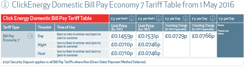Click Energy Domestic Bill Pay Economy 7 from 1 May 2016