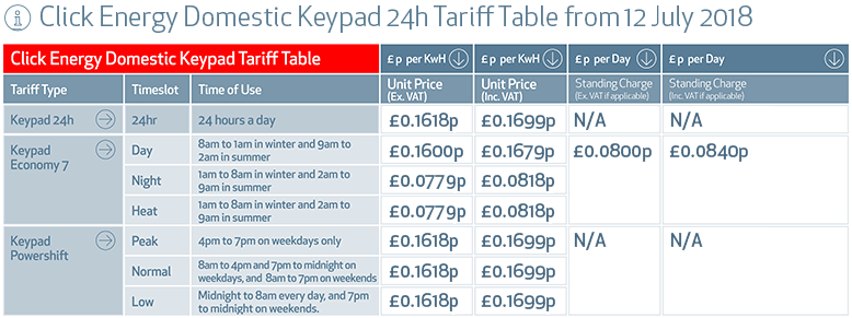 ClickEnergy-Keypad-Tables-july-2018.png