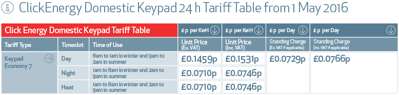 ClickEnergy-Domestic-Keypad-E7-Tariff-Table-from-1-May-2016-(2).png